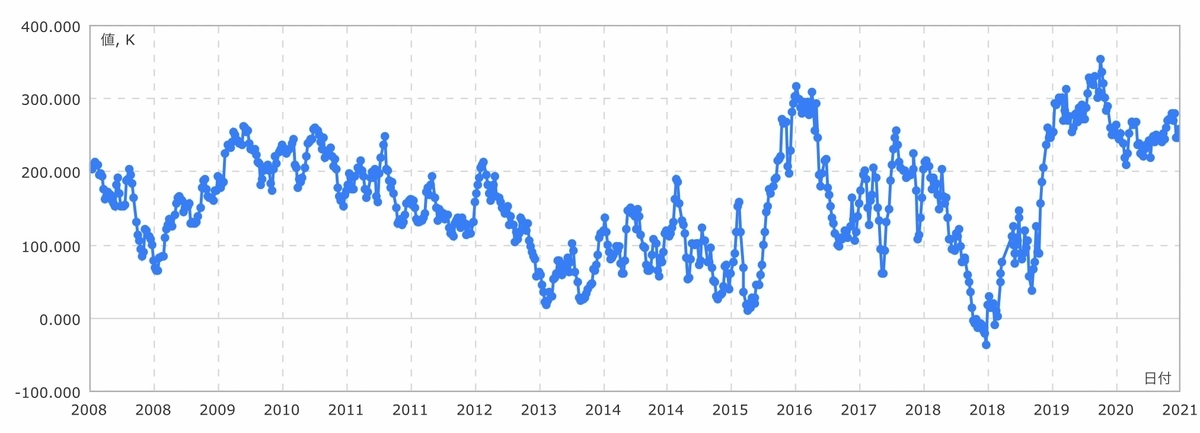 f:id:US-Stocks:20210206125215j:plain