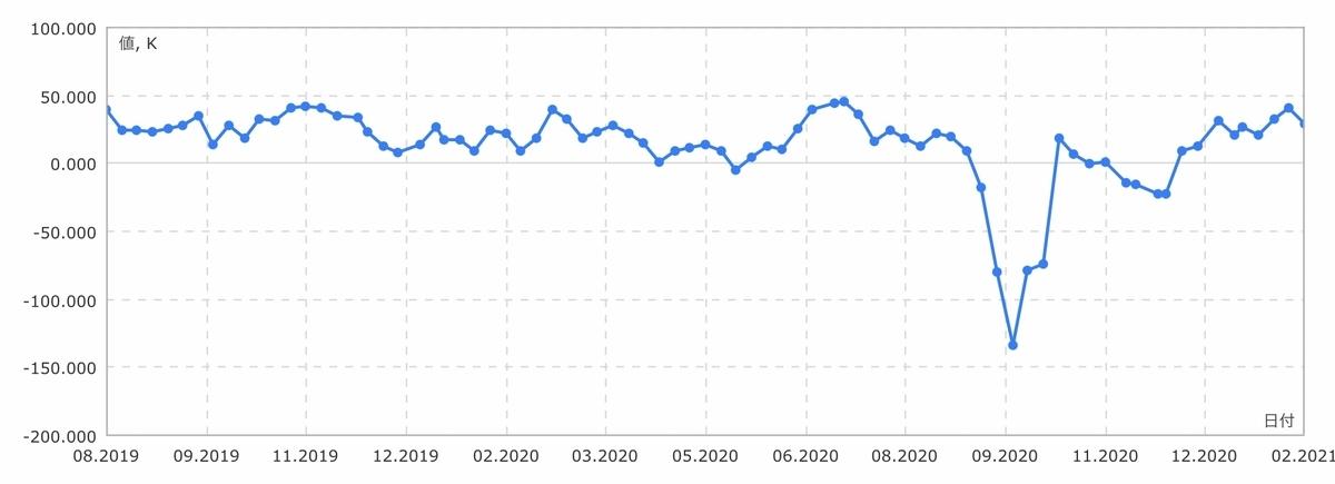f:id:US-Stocks:20210206125631j:plain