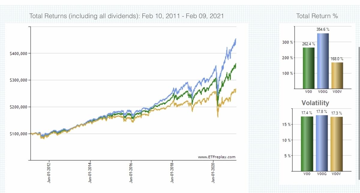 f:id:US-Stocks:20210210230336j:plain