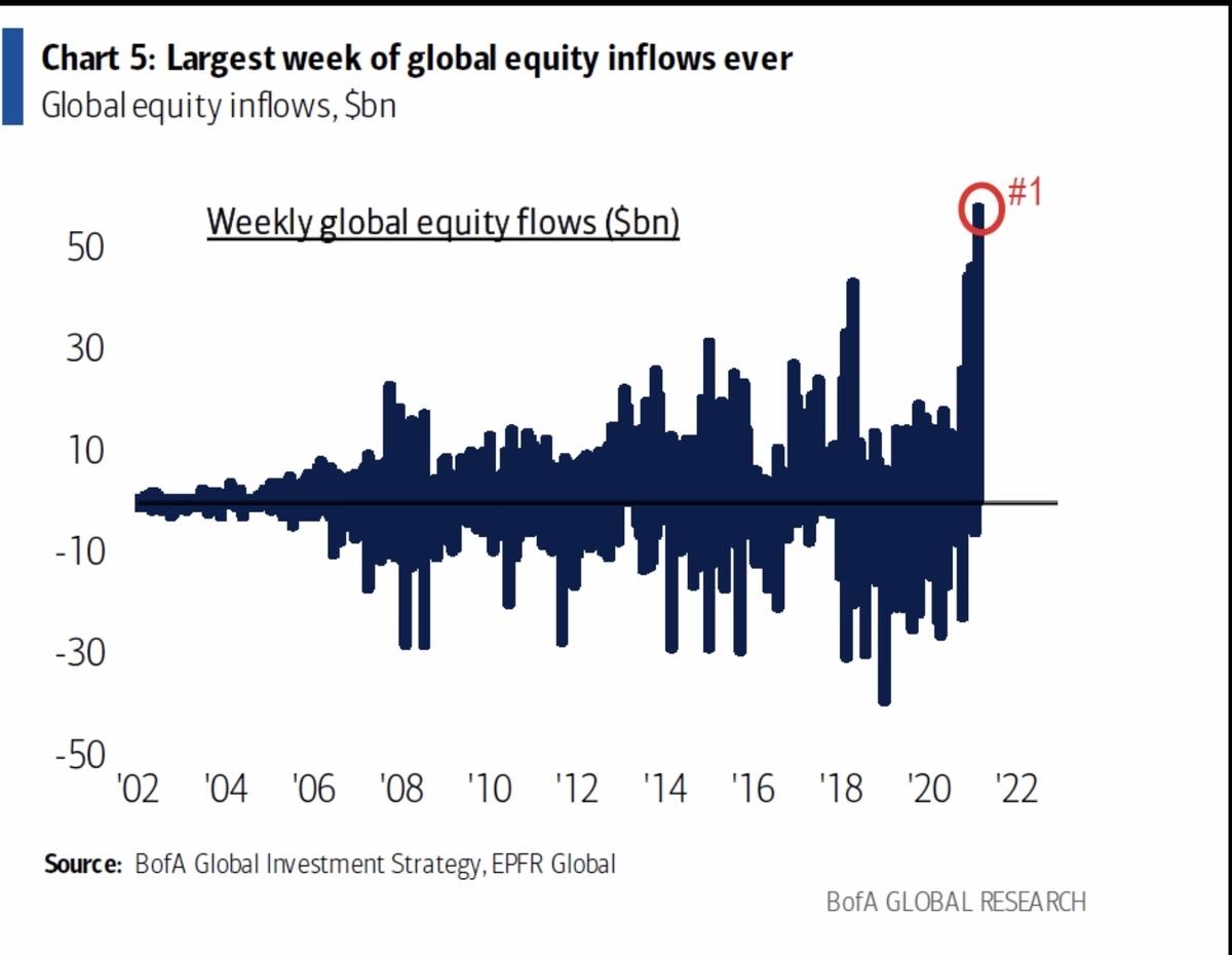 f:id:US-Stocks:20210215173630j:plain
