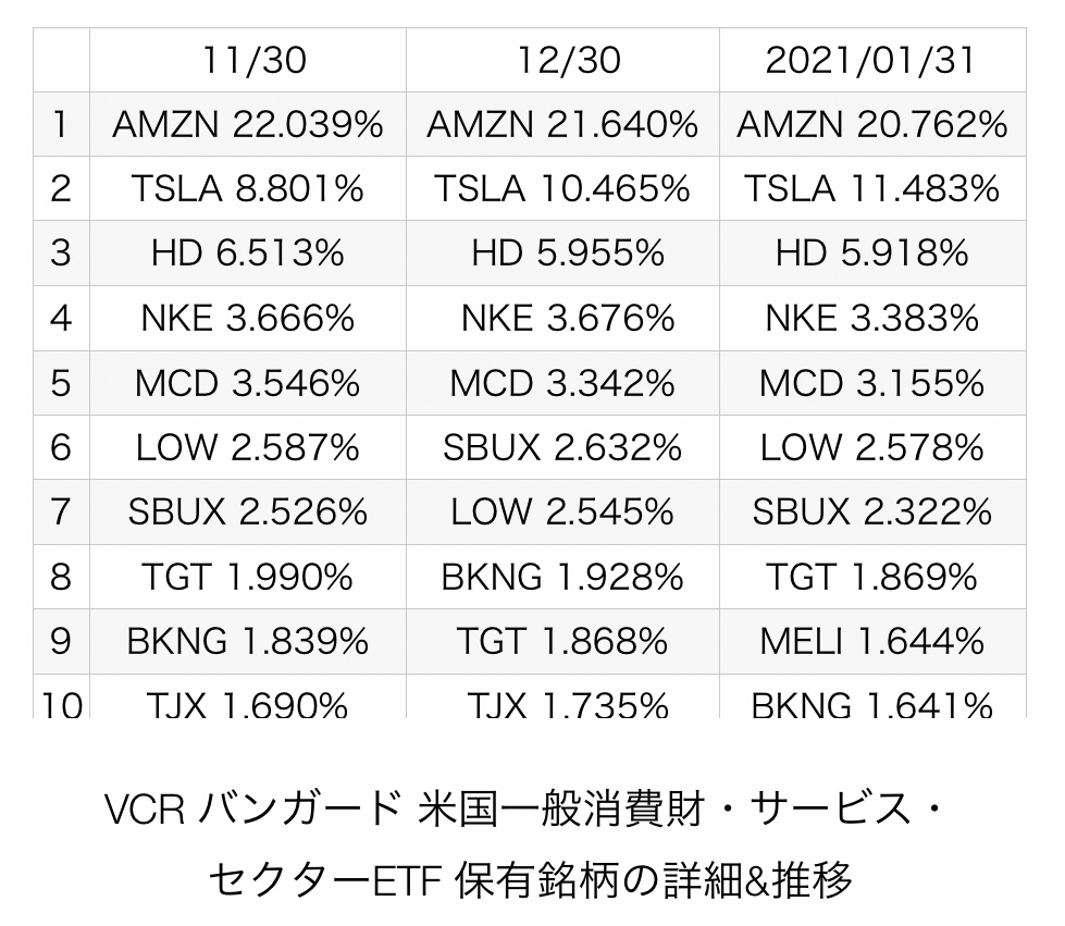f:id:US-Stocks:20210215213629j:plain