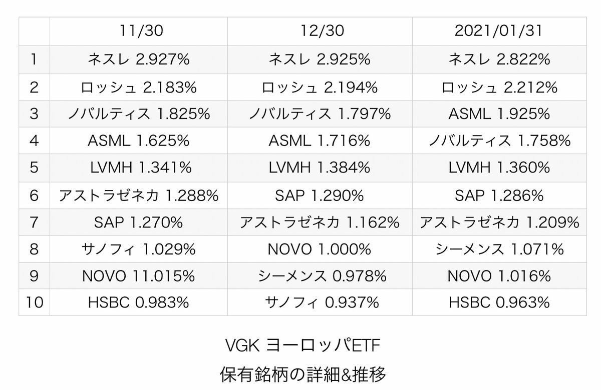 f:id:US-Stocks:20210215213658j:plain