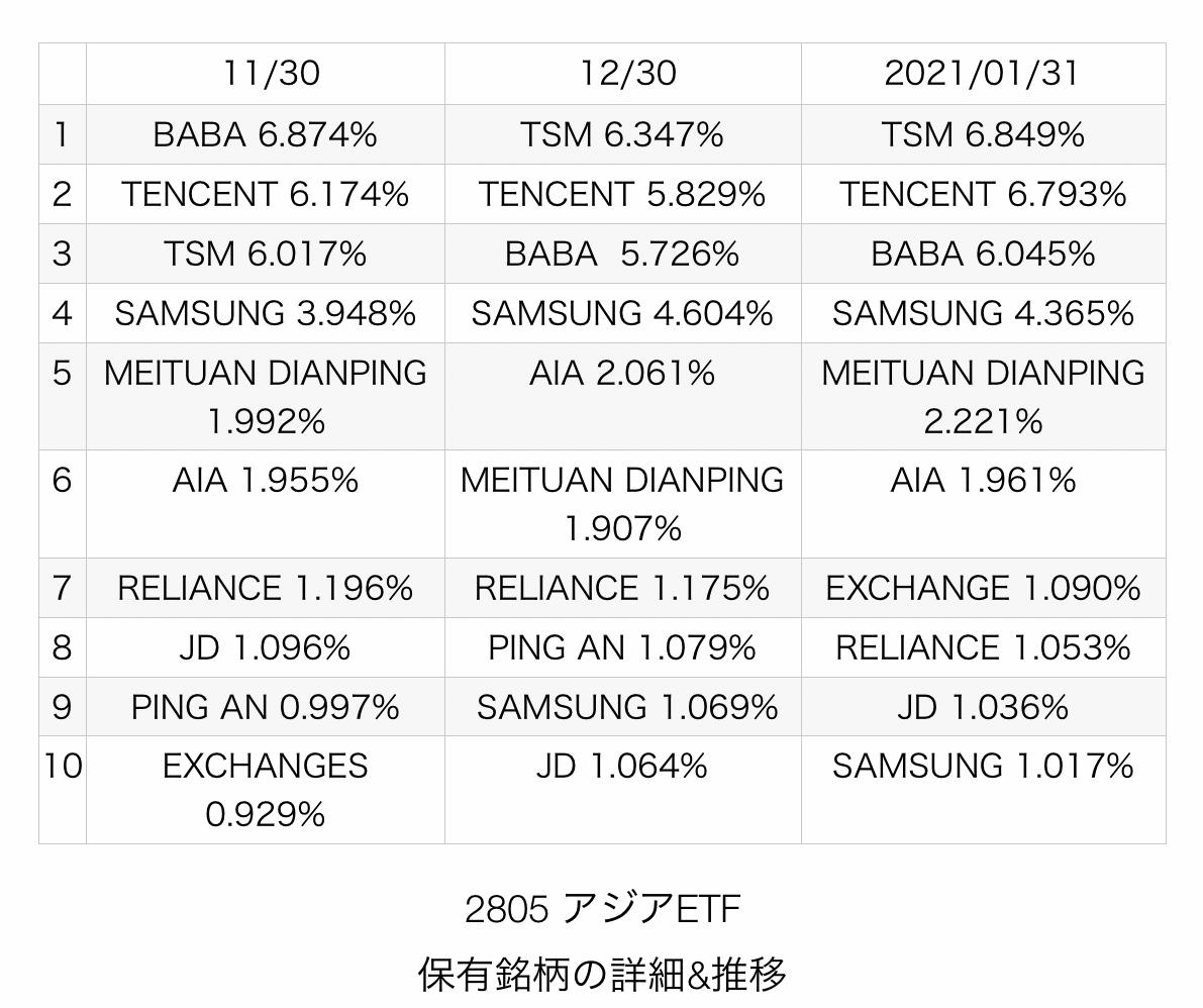 f:id:US-Stocks:20210215213707j:plain