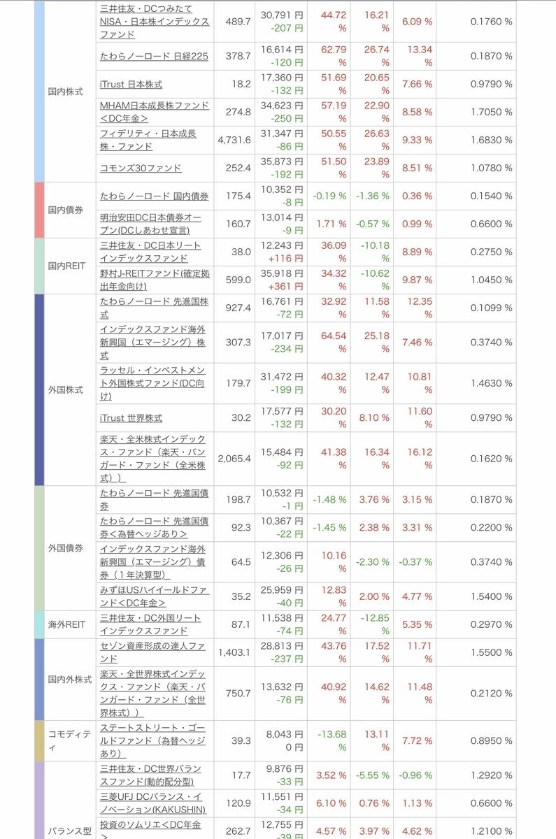 f:id:US-Stocks:20210221174120j:plain