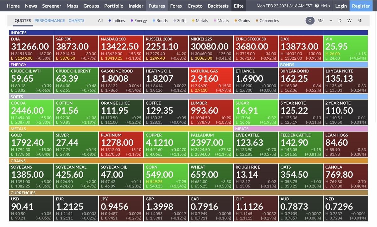 f:id:US-Stocks:20210222171727j:plain