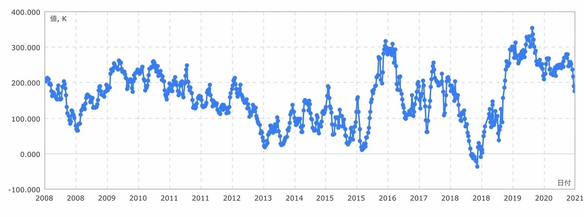 f:id:US-Stocks:20210320111014j:plain