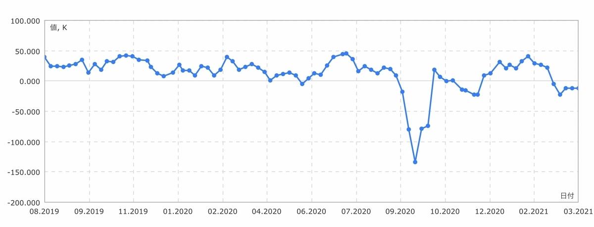 f:id:US-Stocks:20210327154836j:plain