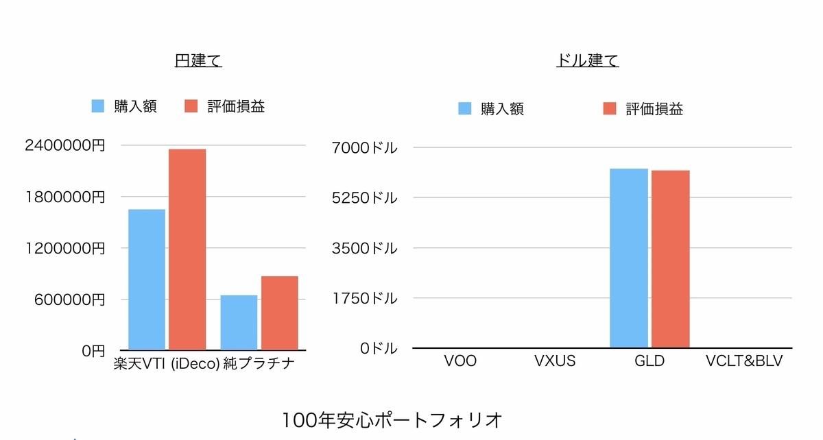 f:id:US-Stocks:20210329194436j:plain