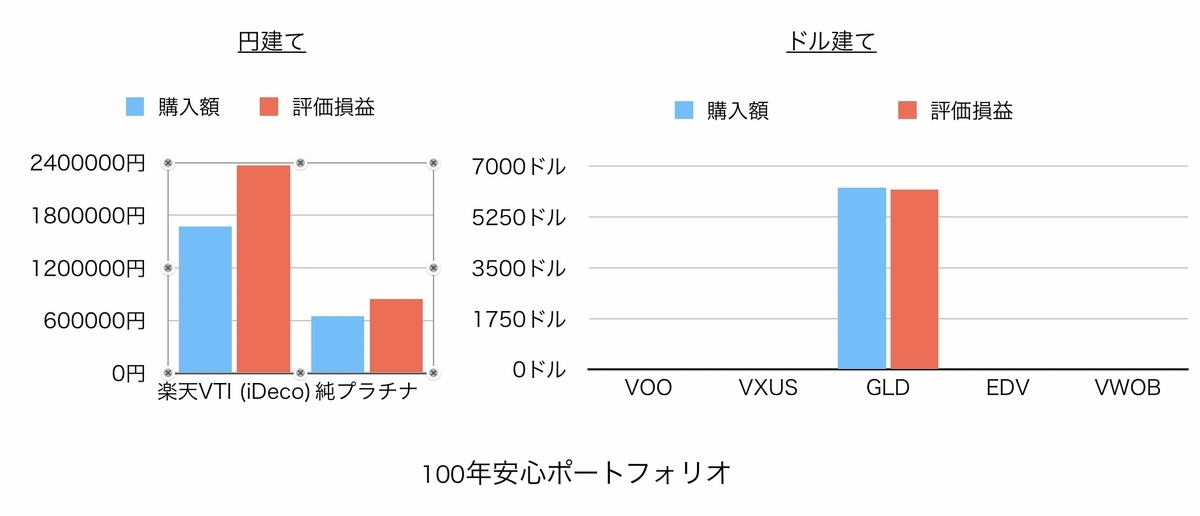 f:id:US-Stocks:20210401171833j:plain