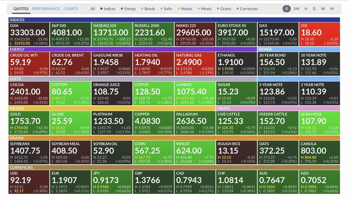 f:id:US-Stocks:20210408222134j:plain