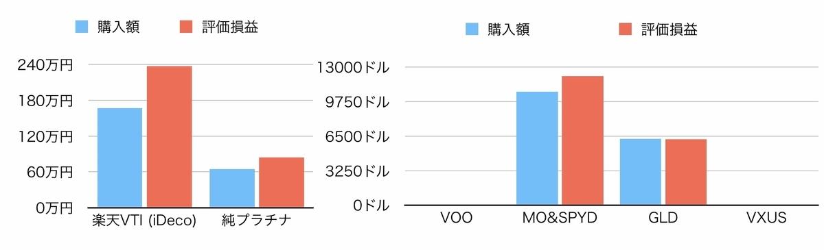 f:id:US-Stocks:20210412222243j:plain