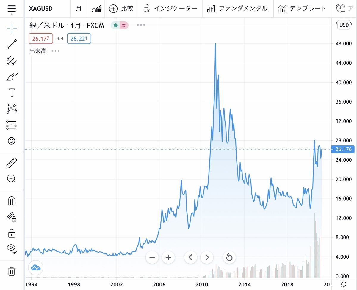 f:id:US-Stocks:20210419192558j:plain