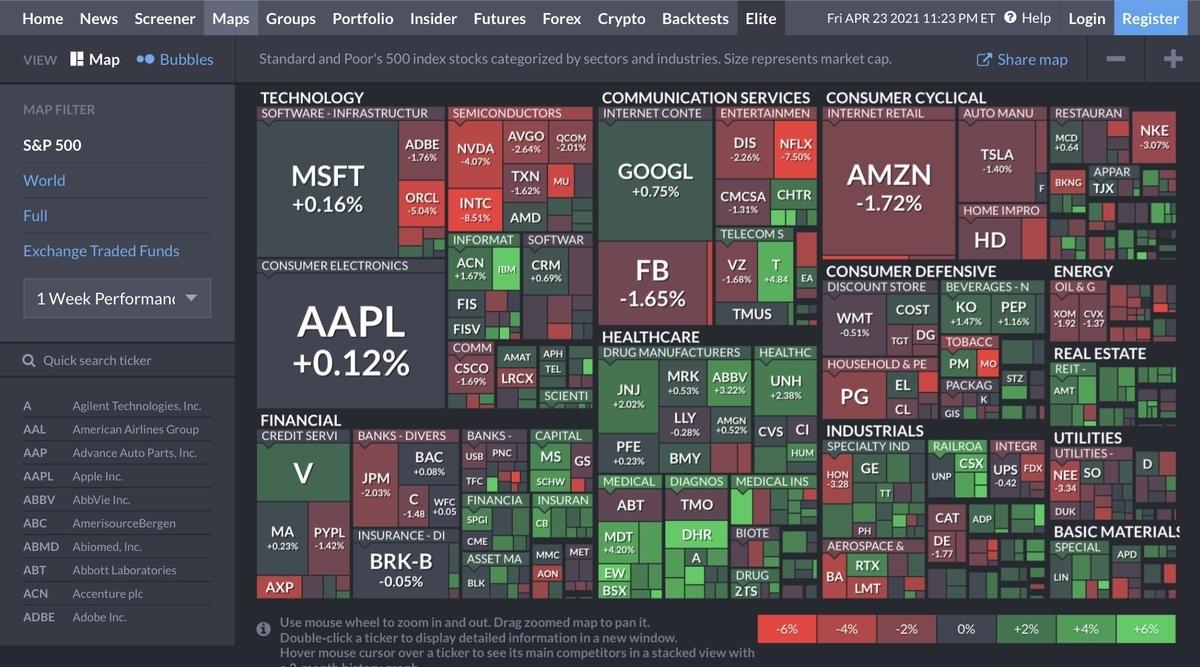 f:id:US-Stocks:20210424122433j:plain
