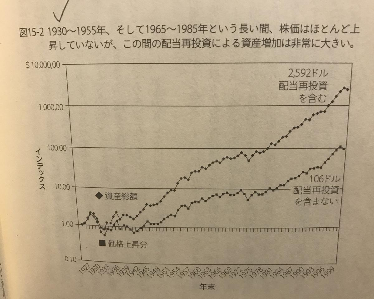 f:id:US-Stocks:20210426195357j:plain
