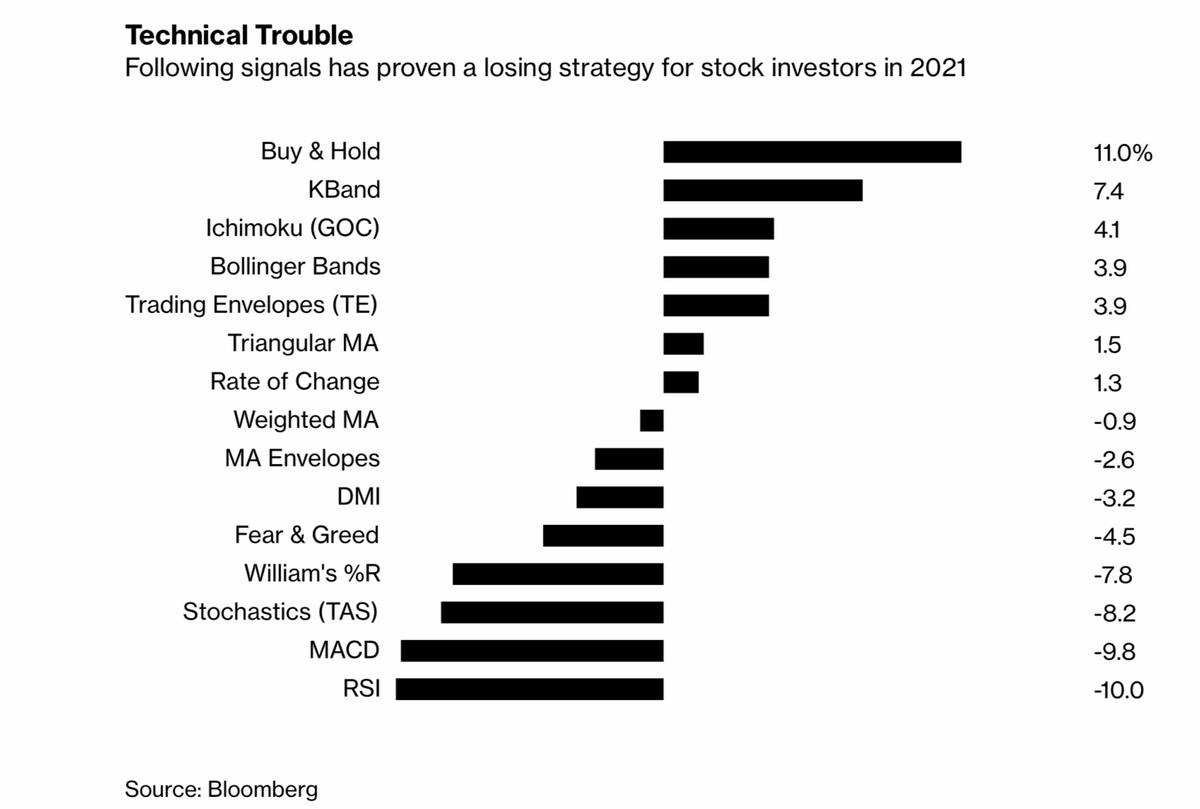 f:id:US-Stocks:20210428181442j:plain