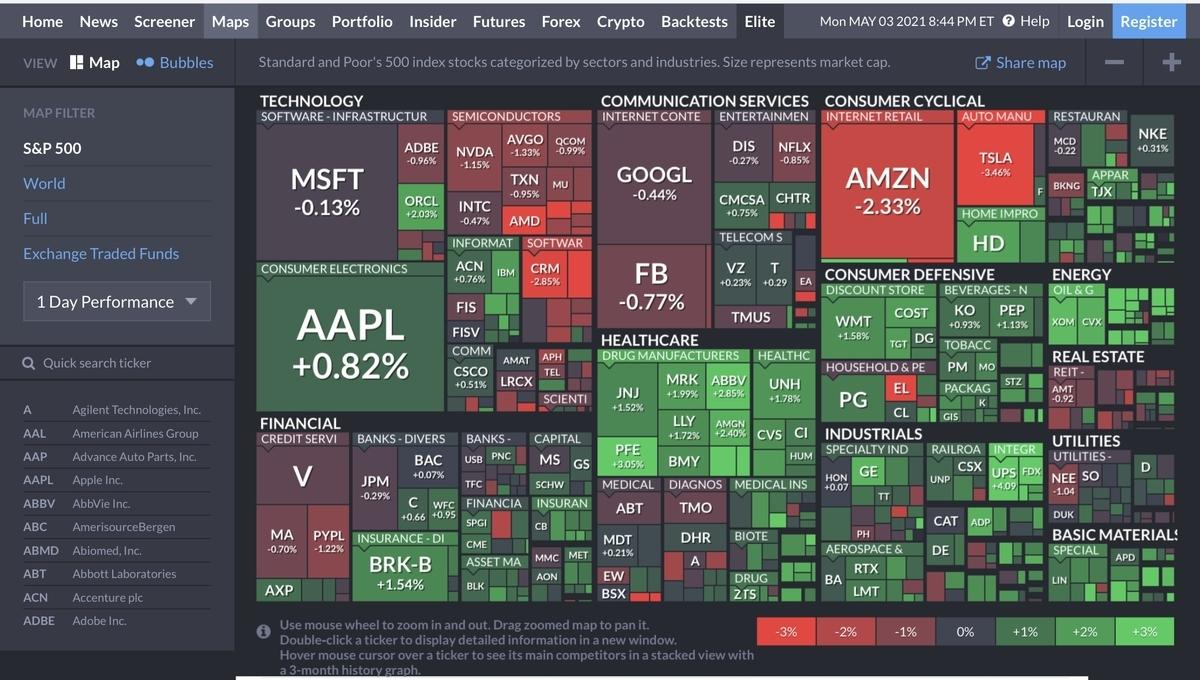 f:id:US-Stocks:20210504094456j:plain