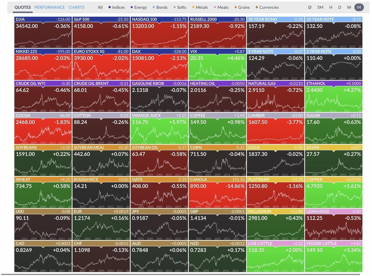 f:id:US-Stocks:20210511184714j:plain