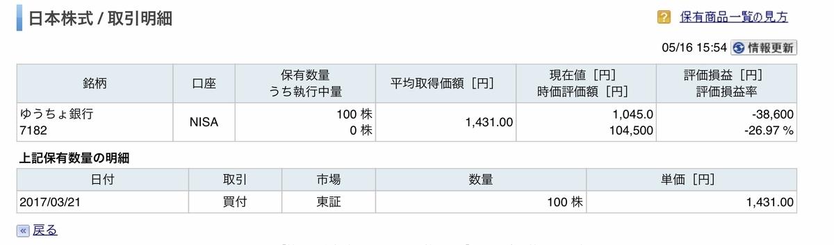 f:id:US-Stocks:20210516155710j:plain