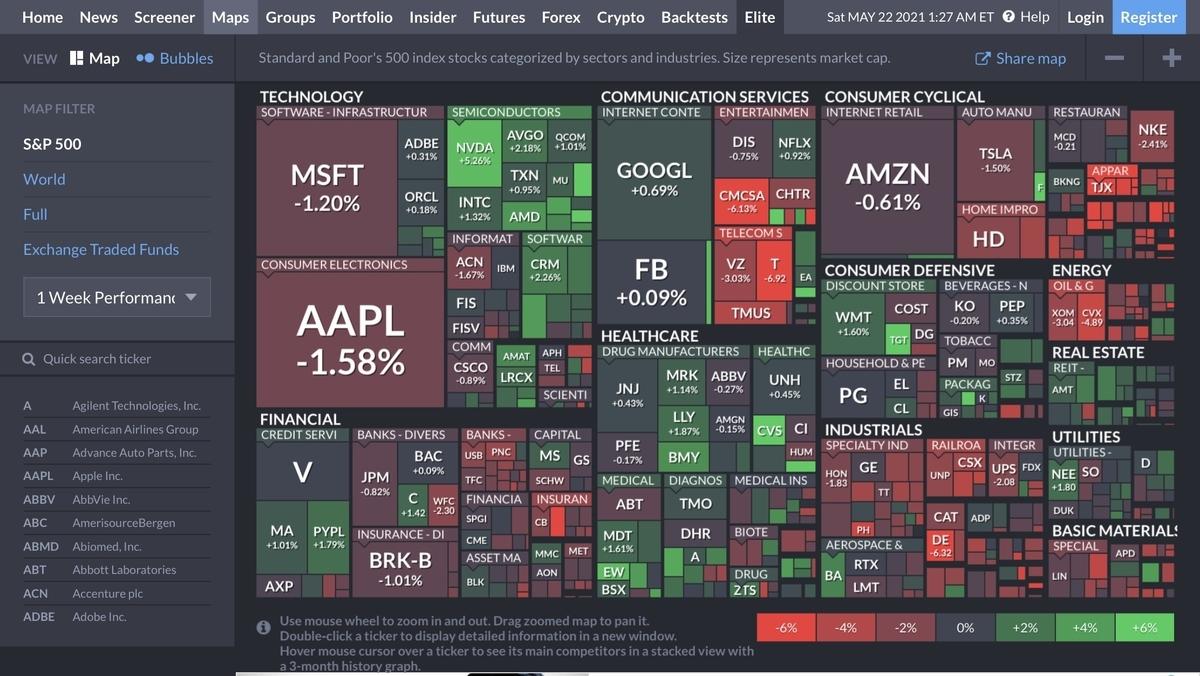 f:id:US-Stocks:20210522142837j:plain