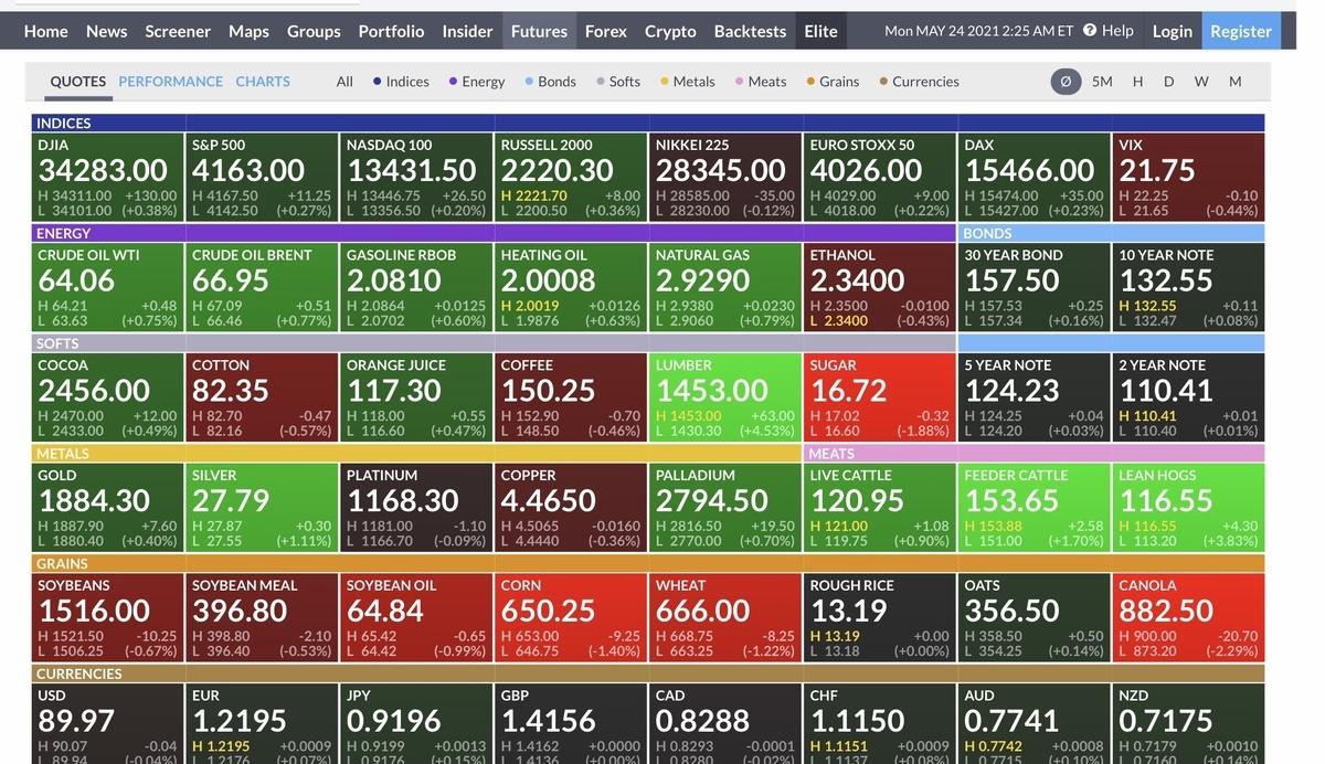 f:id:US-Stocks:20210524152608j:plain