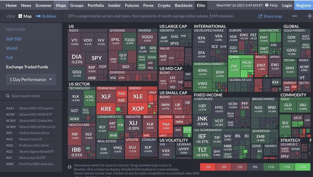 f:id:US-Stocks:20210526175024j:plain