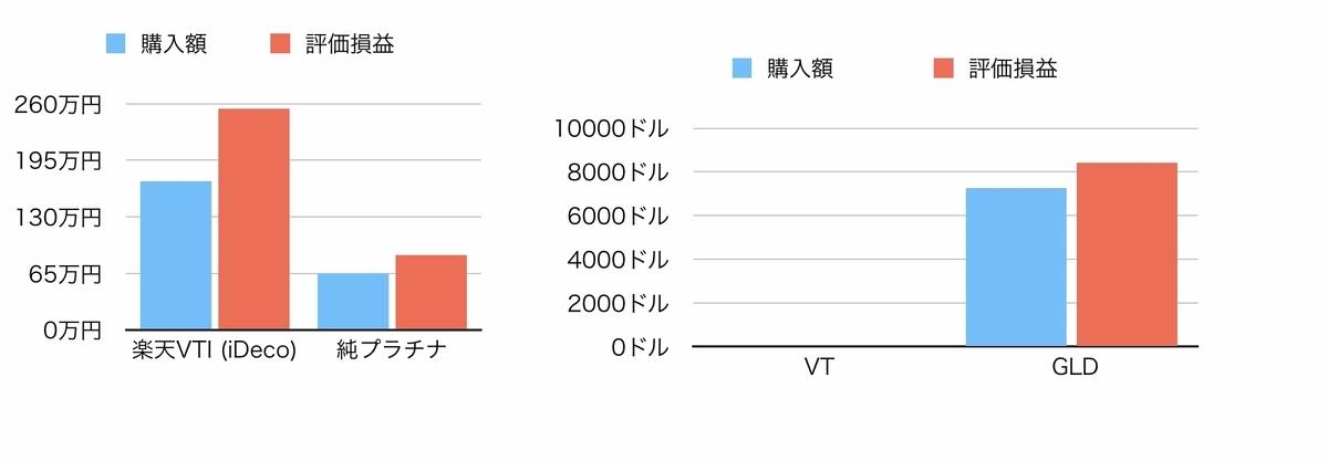f:id:US-Stocks:20210531183658j:plain
