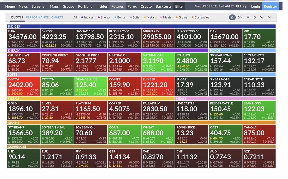 f:id:US-Stocks:20210608165115j:plain