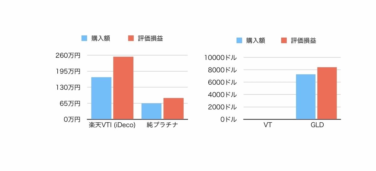 f:id:US-Stocks:20210608165702j:plain