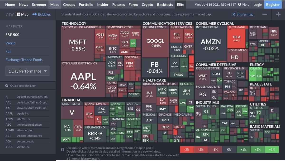 f:id:US-Stocks:20210616175309j:plain