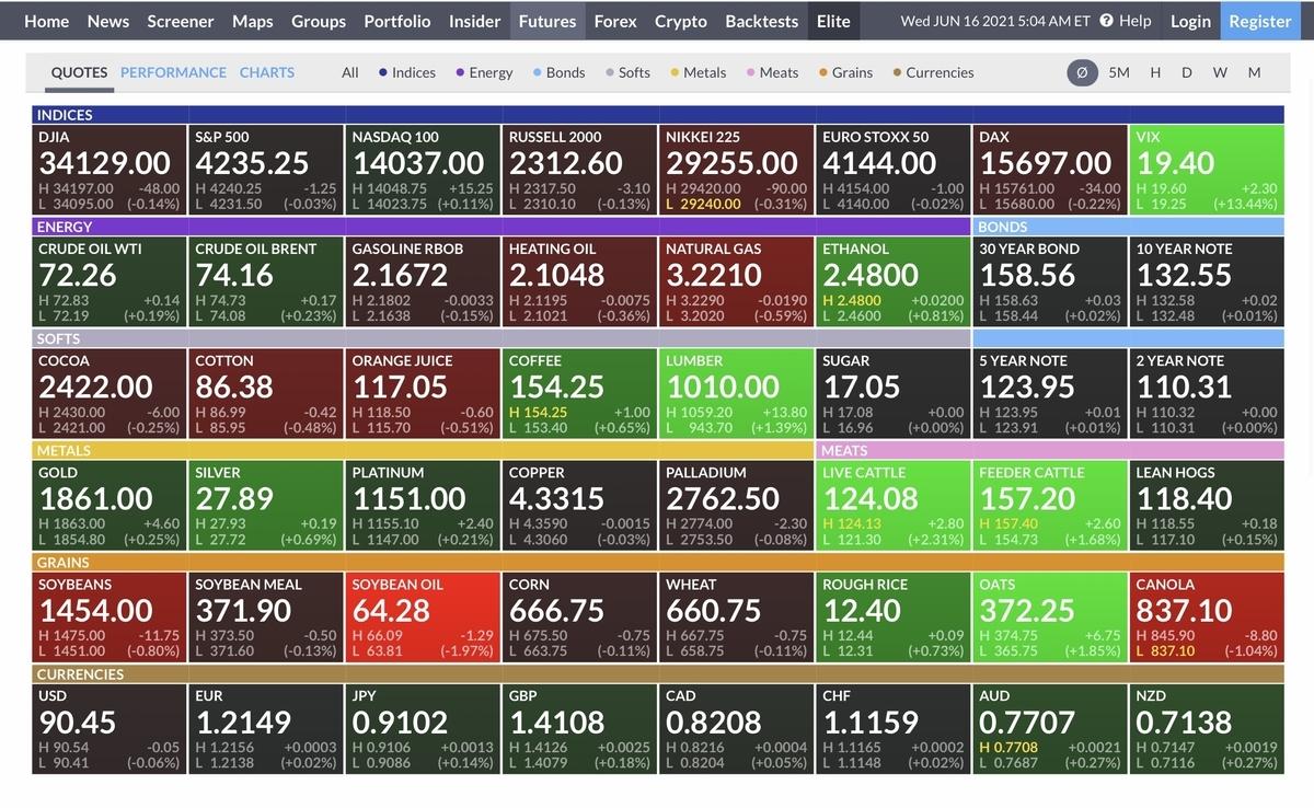 f:id:US-Stocks:20210616180503j:plain