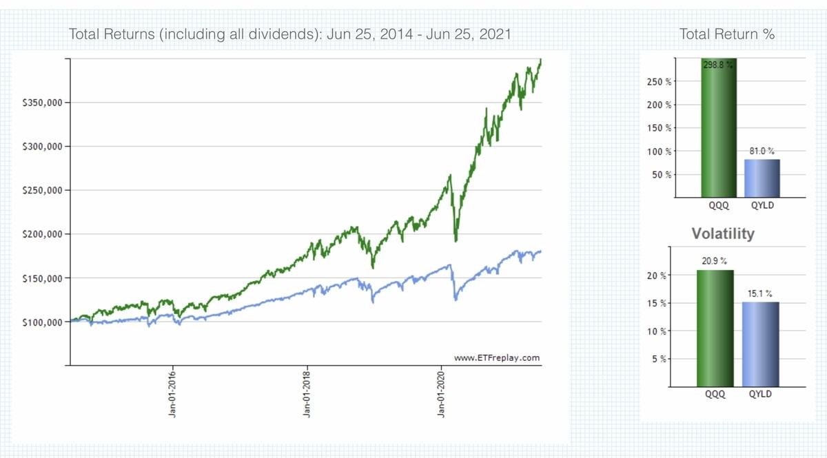 f:id:US-Stocks:20210627184328j:plain