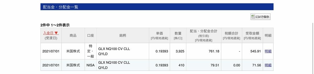 f:id:US-Stocks:20210707123615j:plain