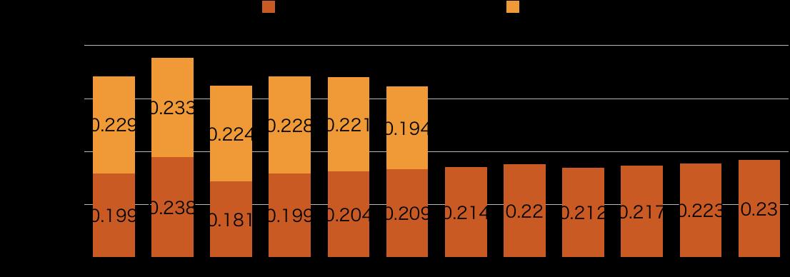 f:id:US-Stocks:20210709211333p:plain