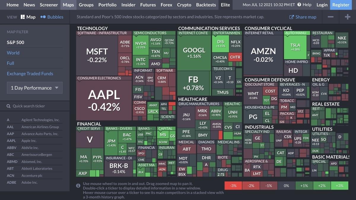 f:id:US-Stocks:20210713113257j:plain