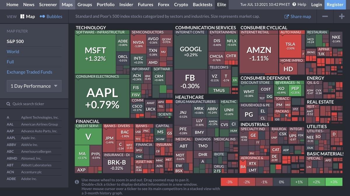 f:id:US-Stocks:20210714114305j:plain