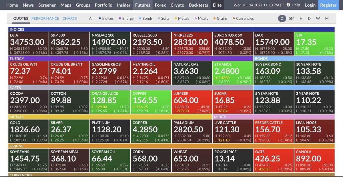 f:id:US-Stocks:20210715121351j:plain