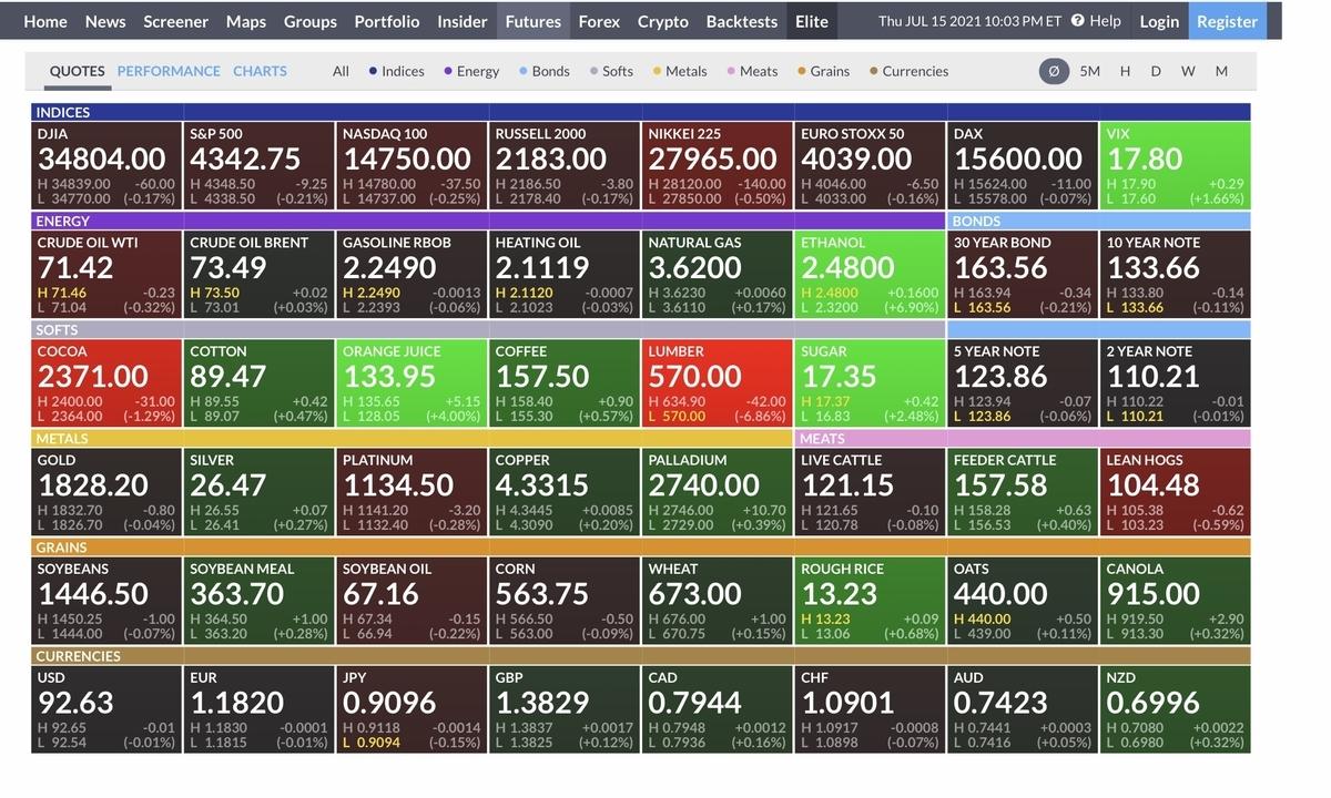 f:id:US-Stocks:20210716111002j:plain