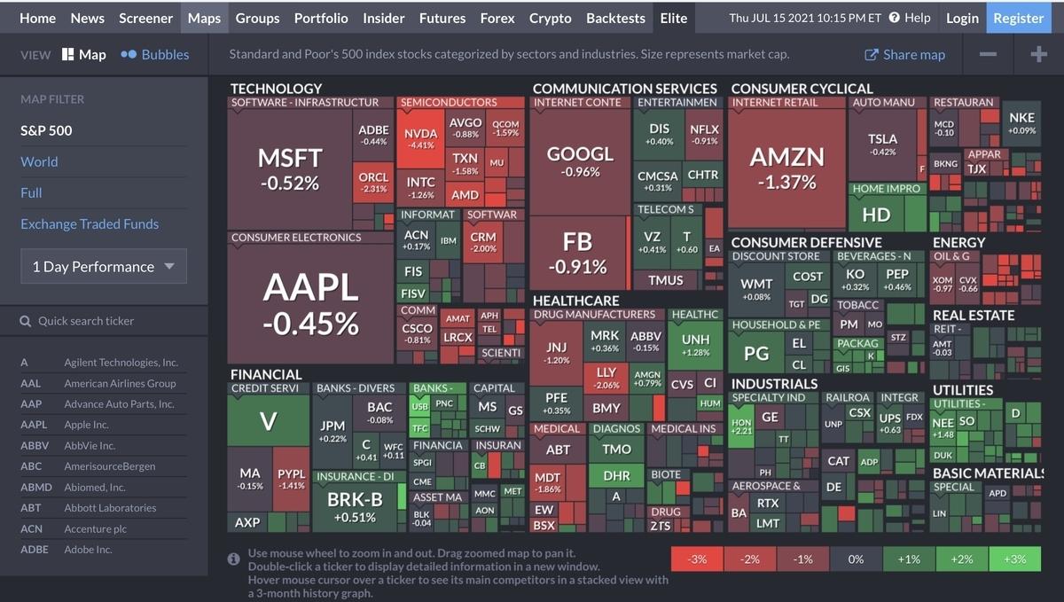 f:id:US-Stocks:20210716111542j:plain