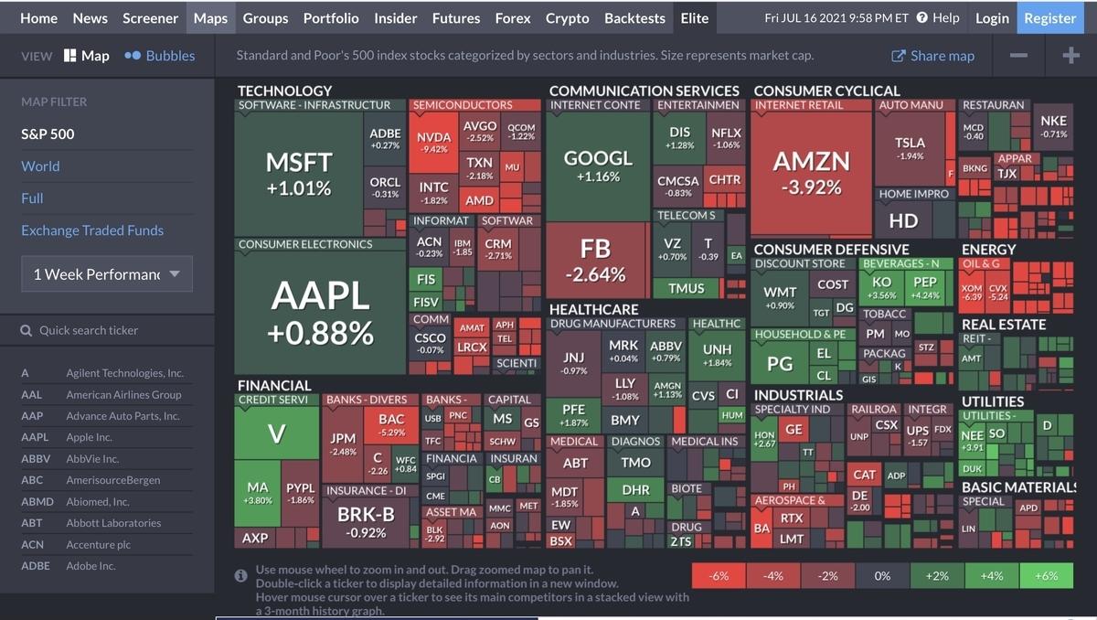 f:id:US-Stocks:20210717105927j:plain