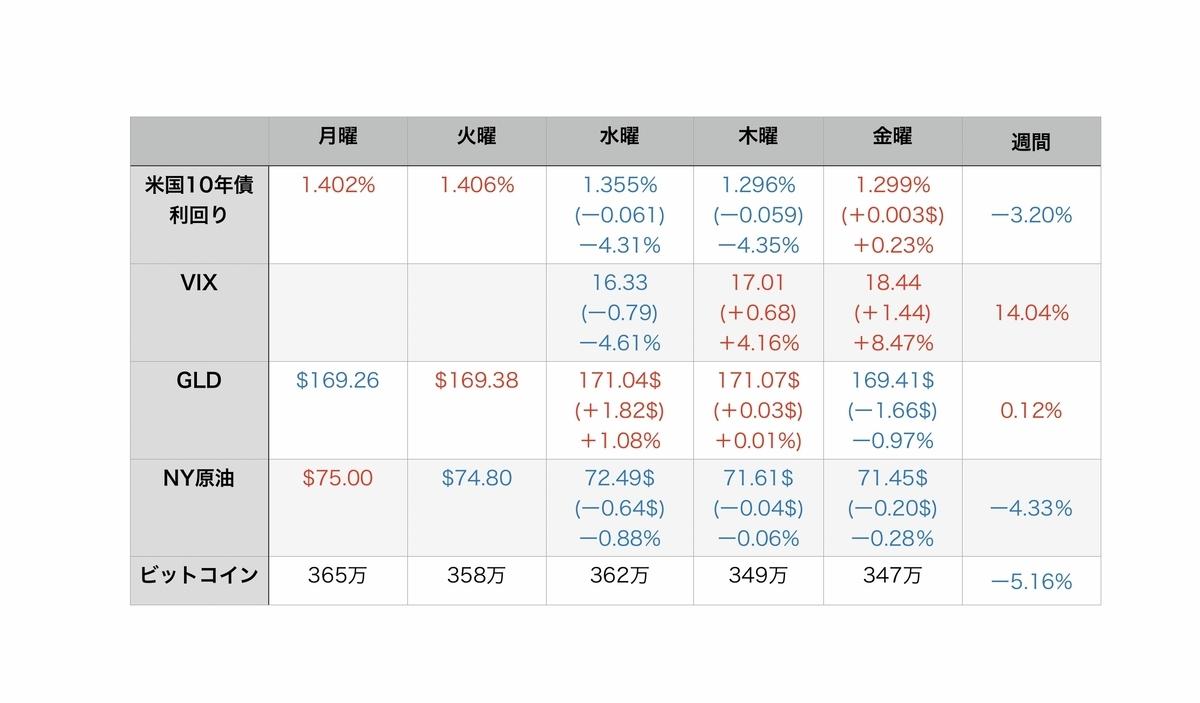 f:id:US-Stocks:20210717111331j:plain