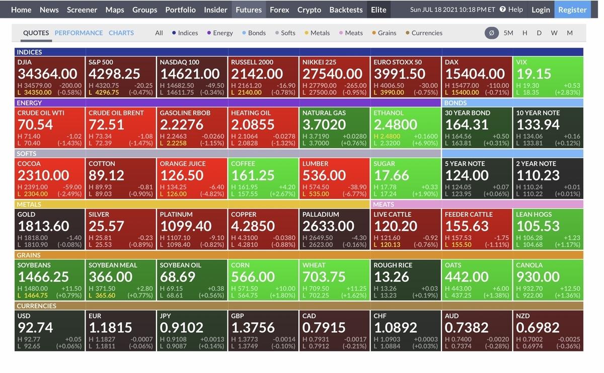 f:id:US-Stocks:20210719111926j:plain