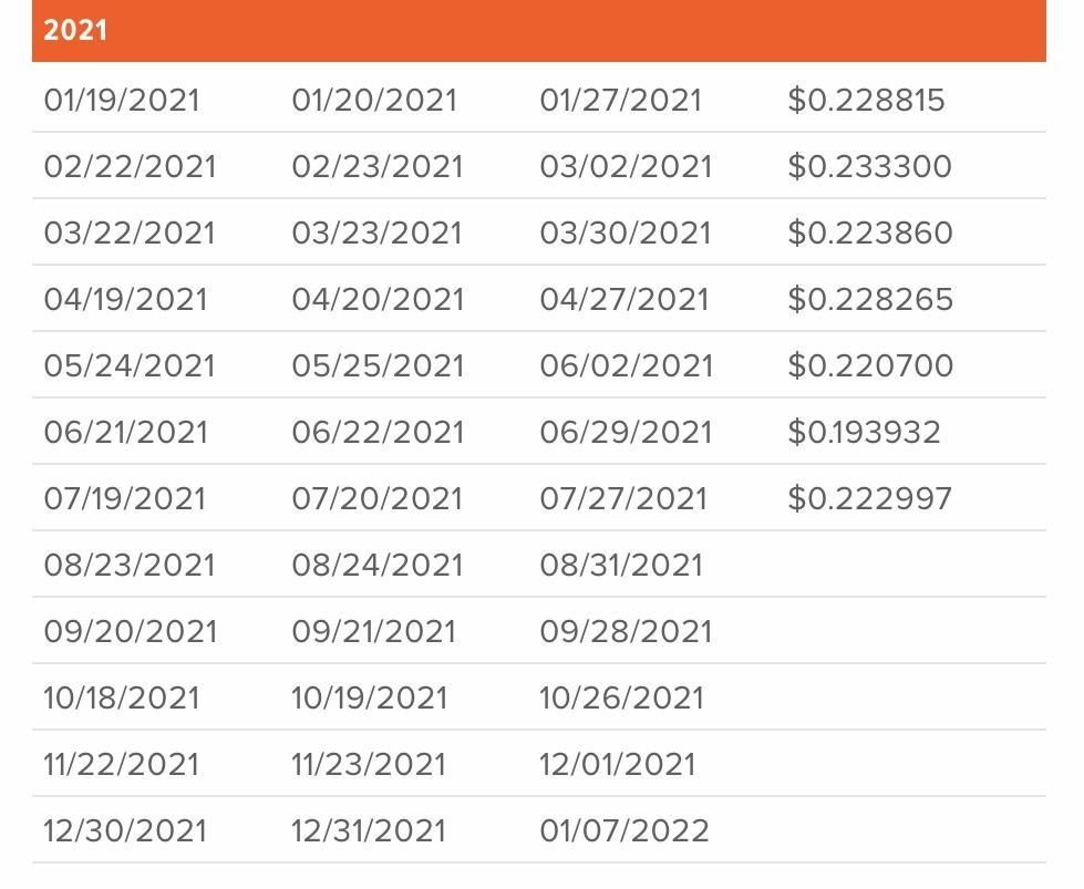 f:id:US-Stocks:20210719193432j:plain