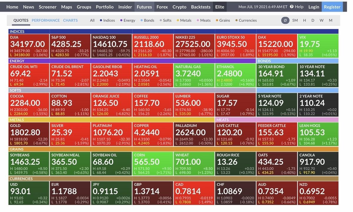 f:id:US-Stocks:20210719195021j:plain