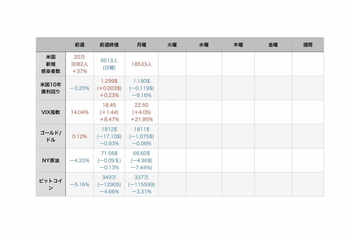 f:id:US-Stocks:20210720084237j:plain