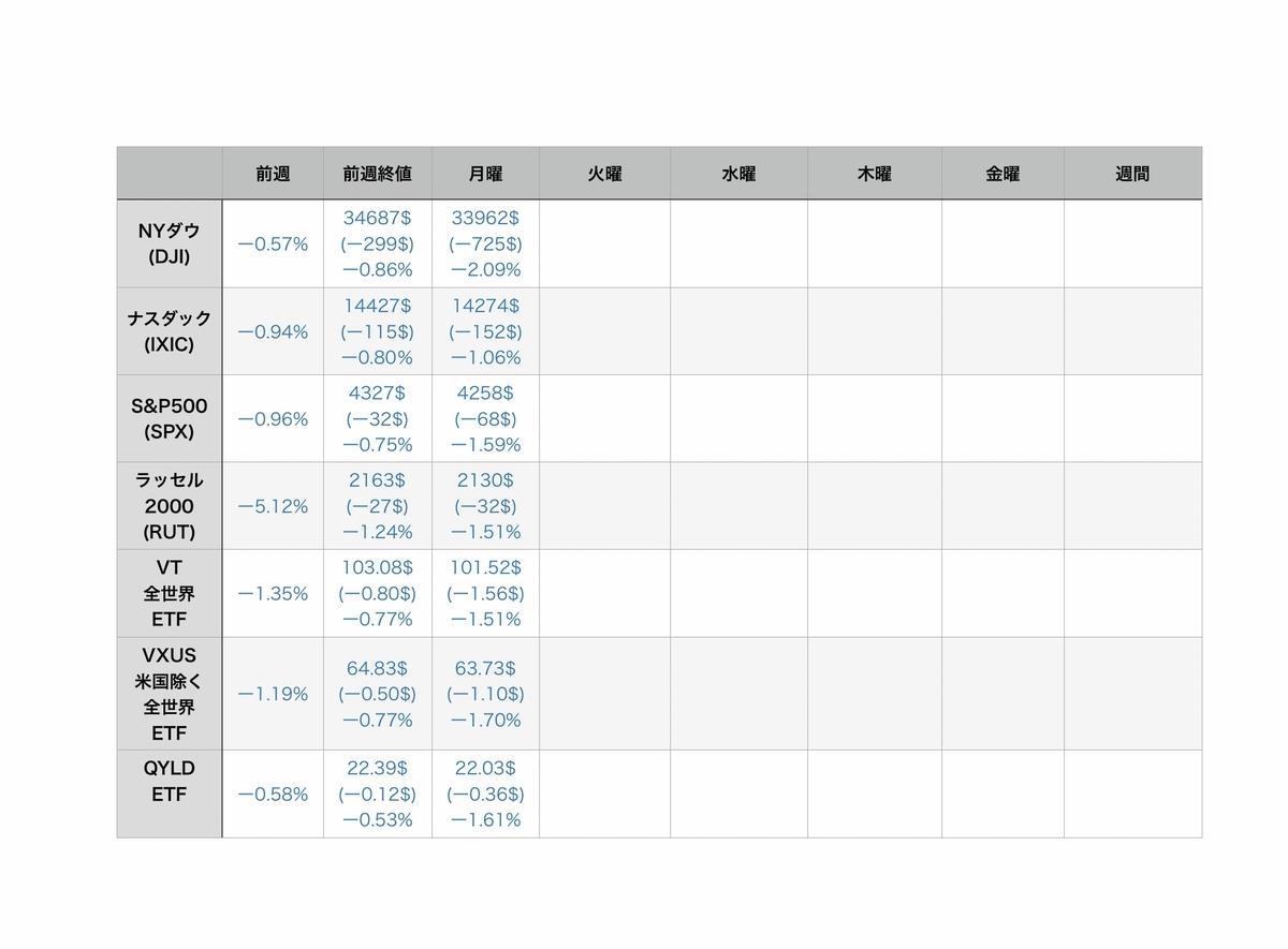 f:id:US-Stocks:20210720084252j:plain