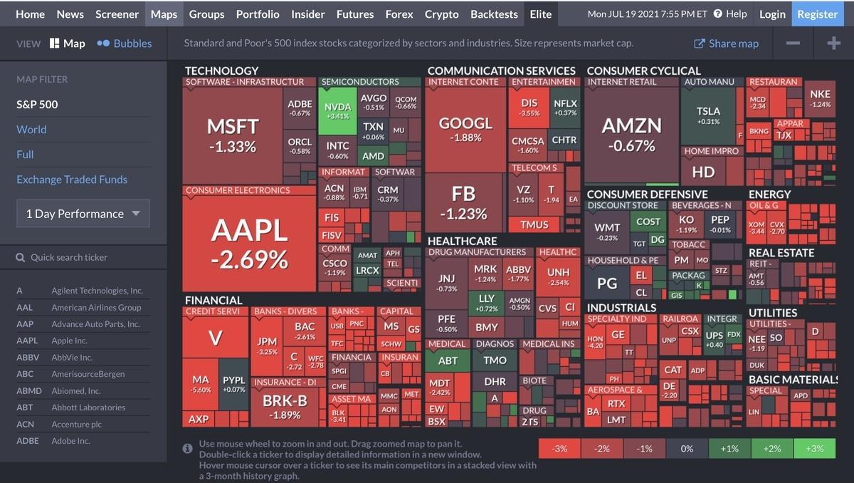f:id:US-Stocks:20210720085646j:plain