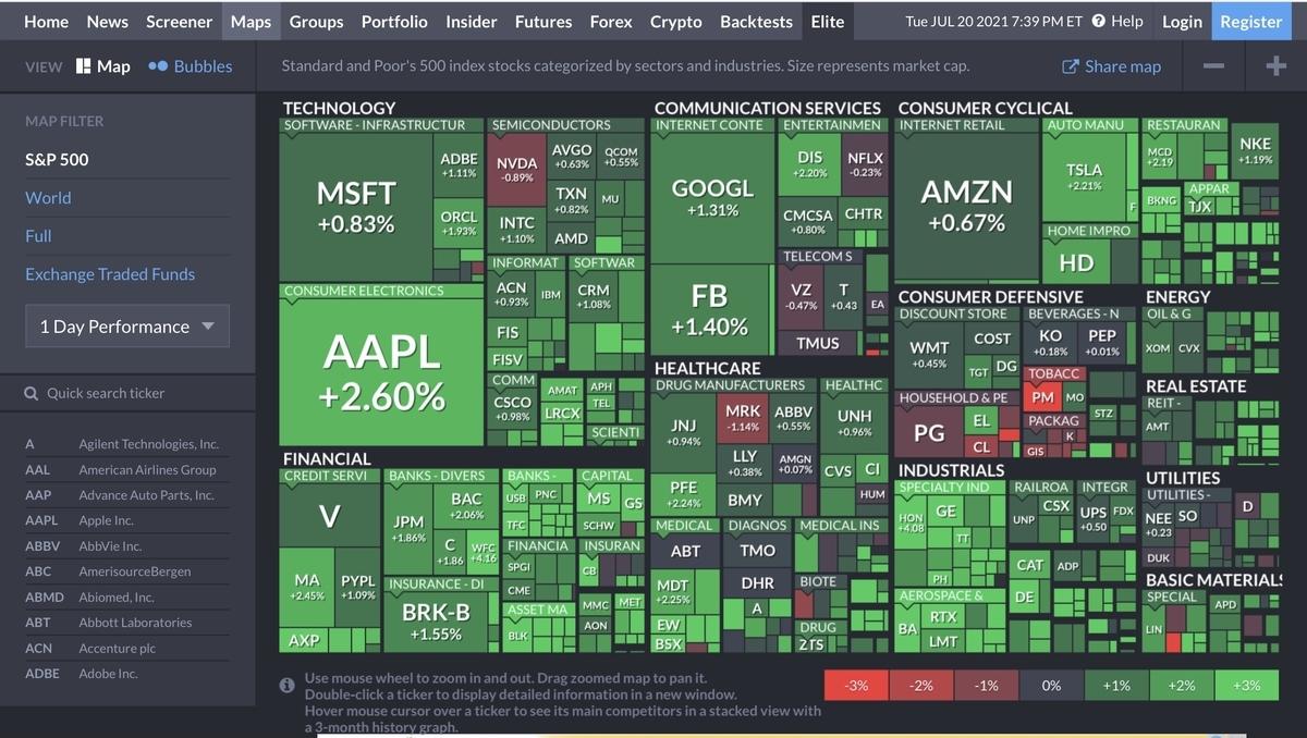 f:id:US-Stocks:20210721084039j:plain