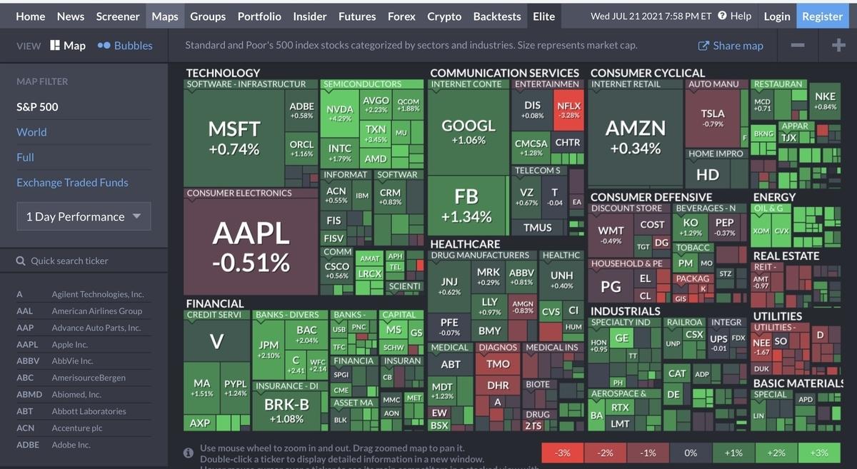 f:id:US-Stocks:20210722085932j:plain