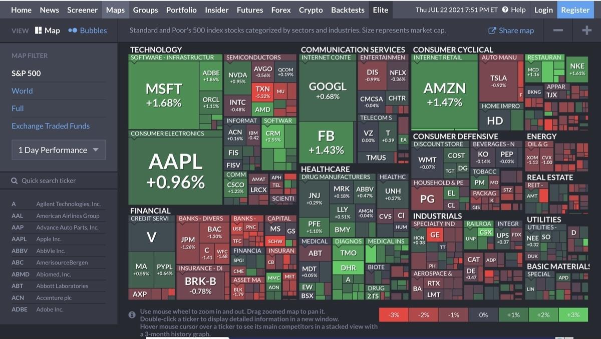f:id:US-Stocks:20210723085233j:plain