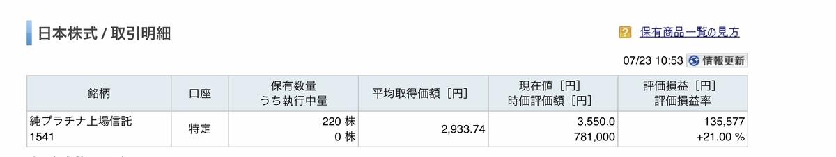 f:id:US-Stocks:20210723105409j:plain